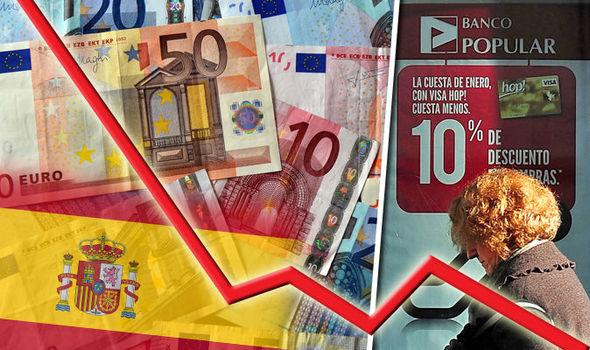 Crecimiento económico en España